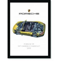 Quadro Poster Porsche 911 2005 997 Carrera S Cabriolet