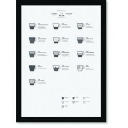 Quadro Poster Cozinha Coffee Culture